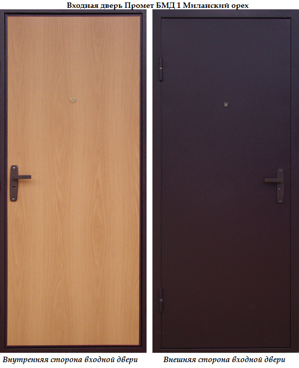 входные двери рассчитать